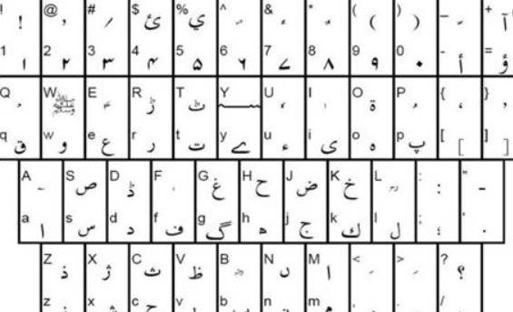 Pak Urdu Installer 2021