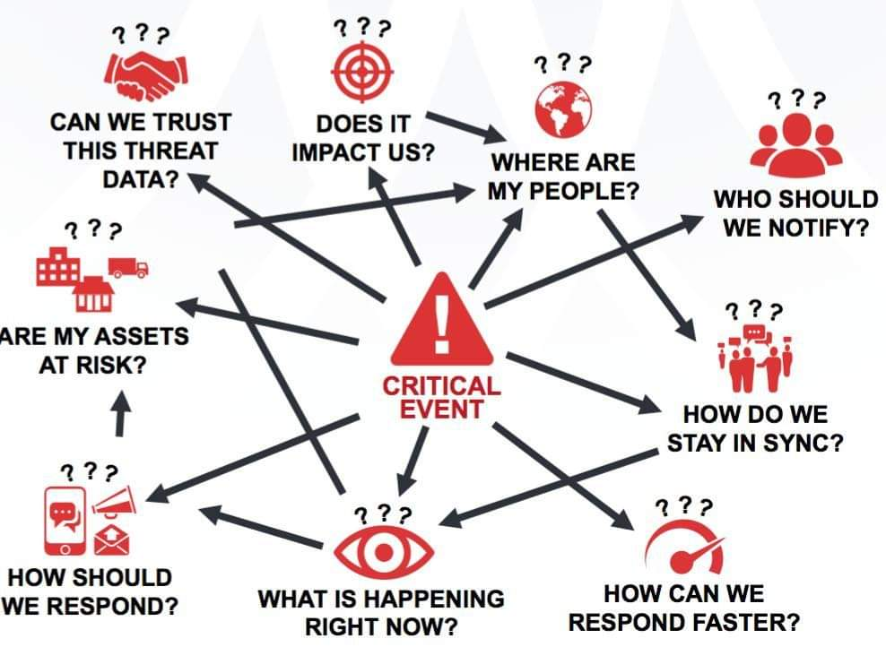 Critical Event Management guide to Emergency Planning